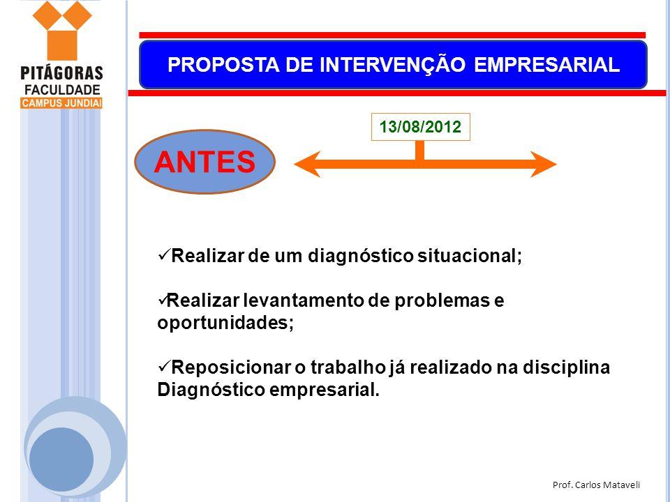 ANTES Realizar de um diagnóstico situacional;