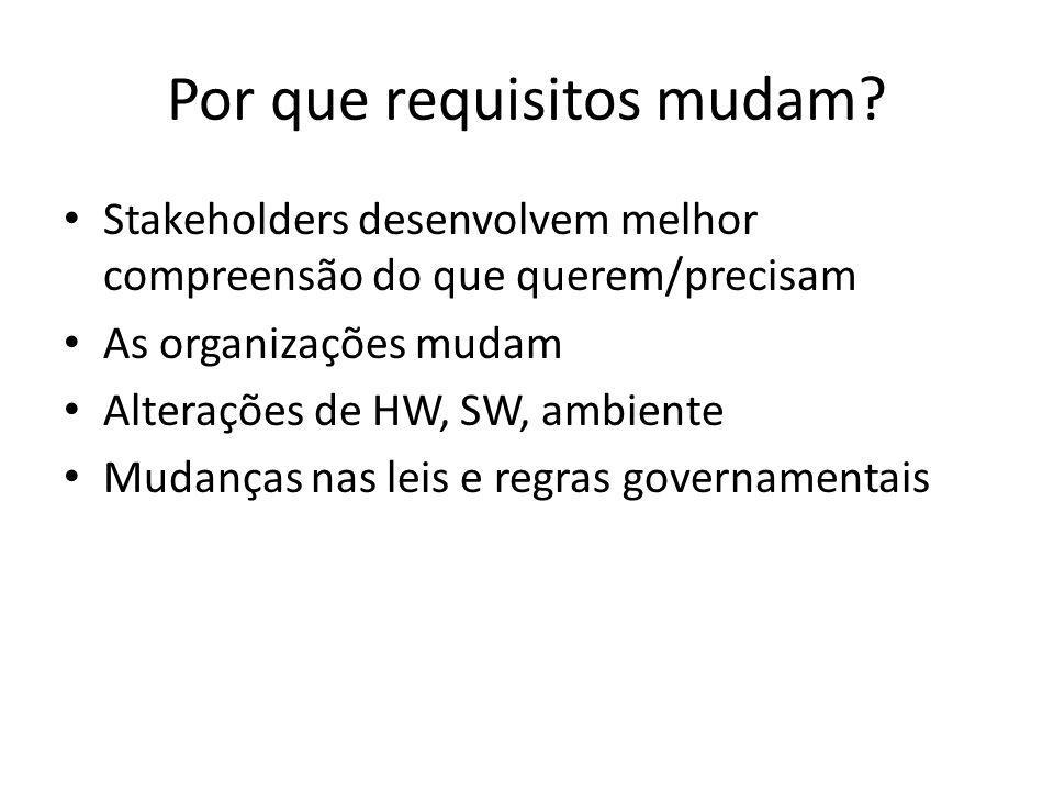 Por que requisitos mudam