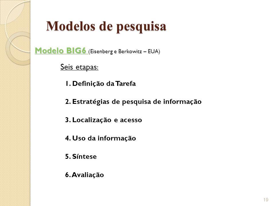Modelos de pesquisa Modelo BIG6 (Eisenberg e Berkowitz – EUA)