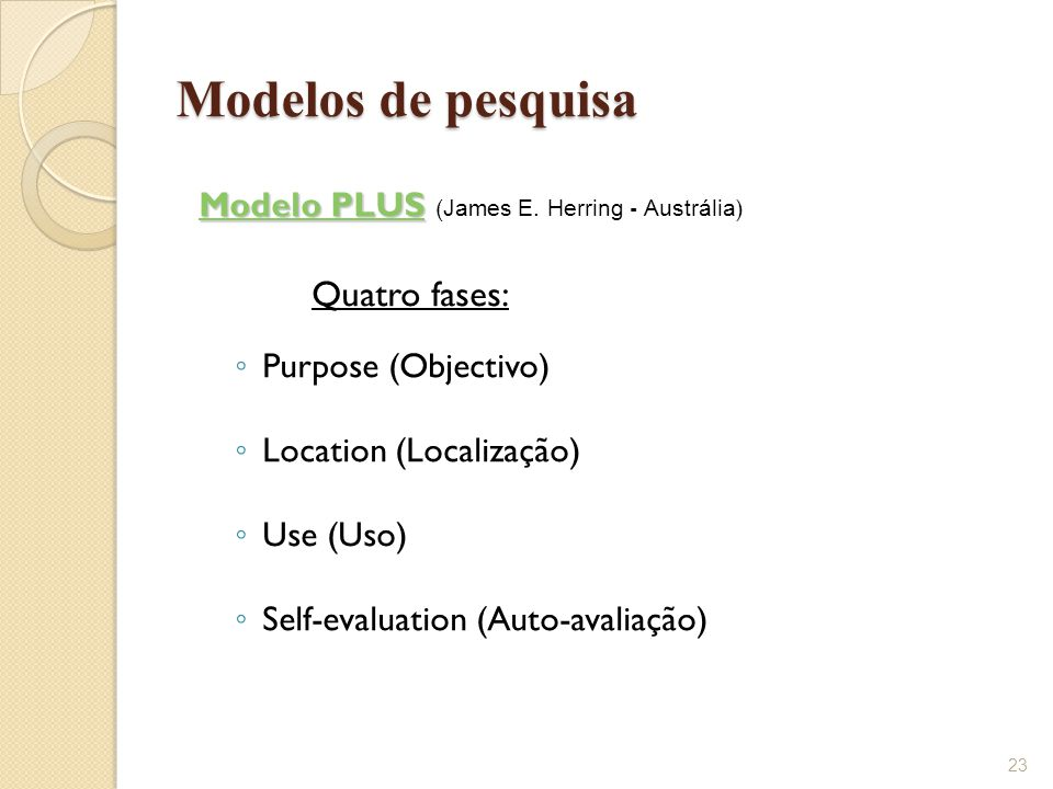 Modelos de pesquisa Quatro fases: