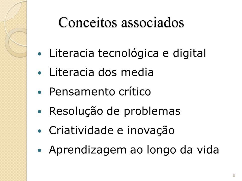 Conceitos associados Literacia tecnológica e digital
