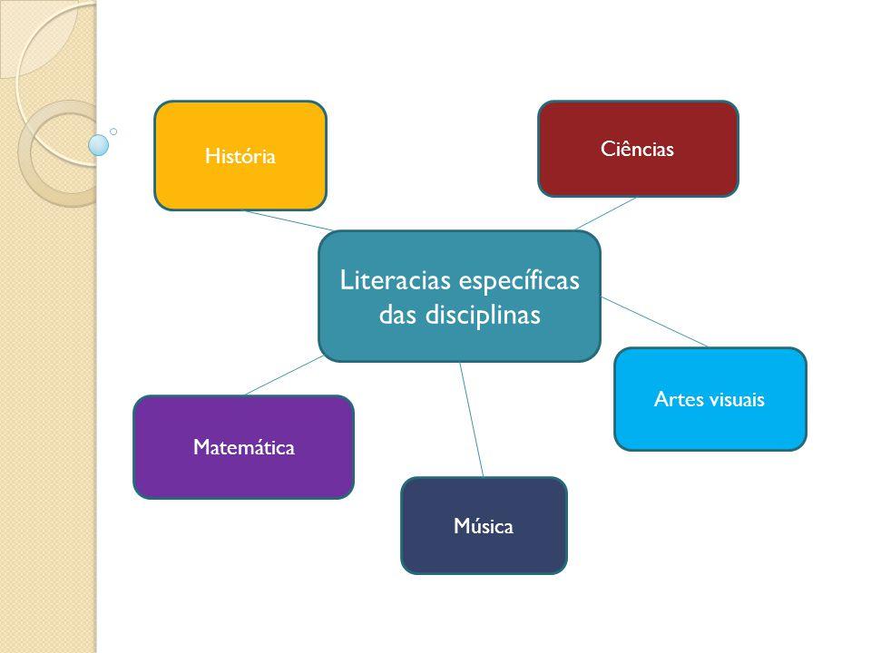 Literacias específicas das disciplinas