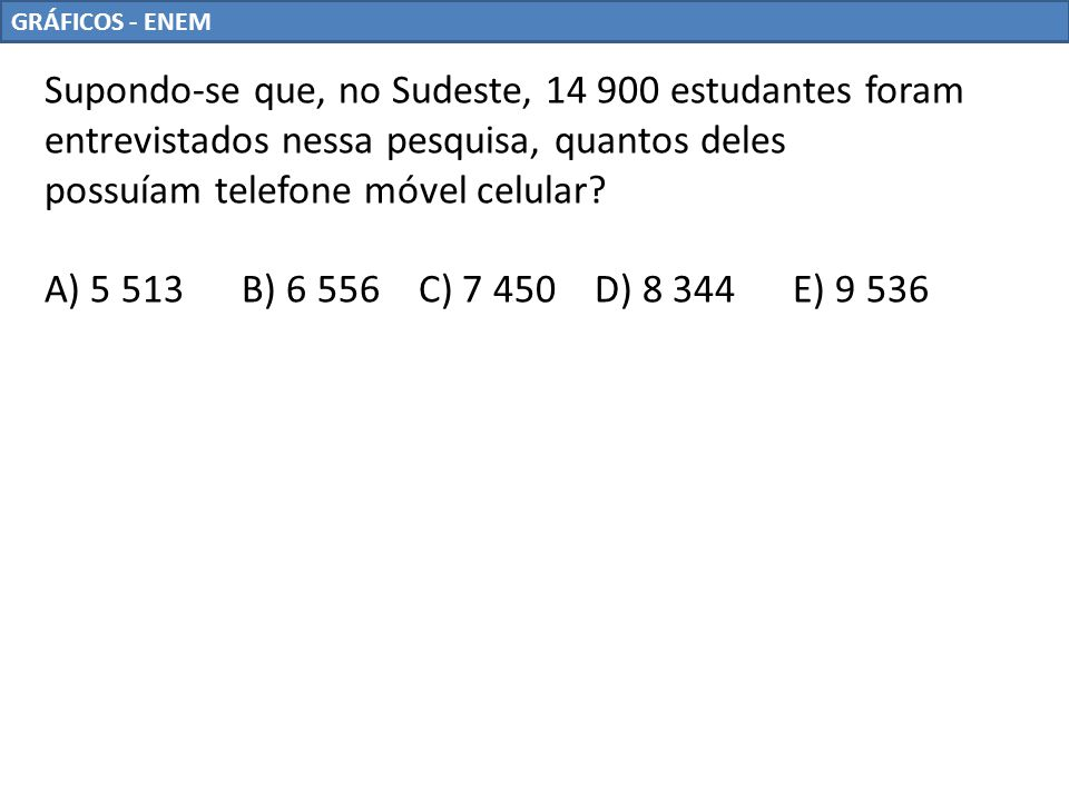 GRÁFICOS - ENEM Supondo-se que, no Sudeste, 14 900 estudantes foram entrevistados nessa pesquisa, quantos deles possuíam telefone móvel celular