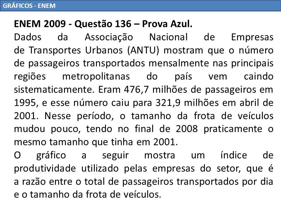 ENEM 2009 - Questão 136 – Prova Azul.