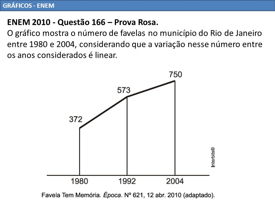 ENEM 2010 - Questão 166 – Prova Rosa.