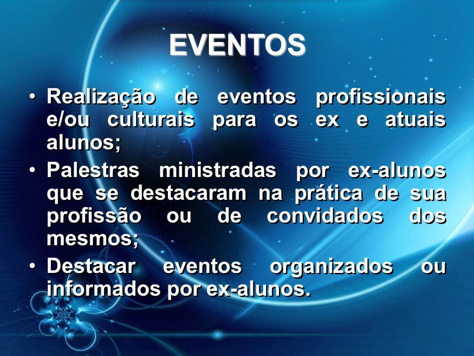 EVENTOS Realização de eventos profissionais e/ou culturais para os ex e atuais alunos;