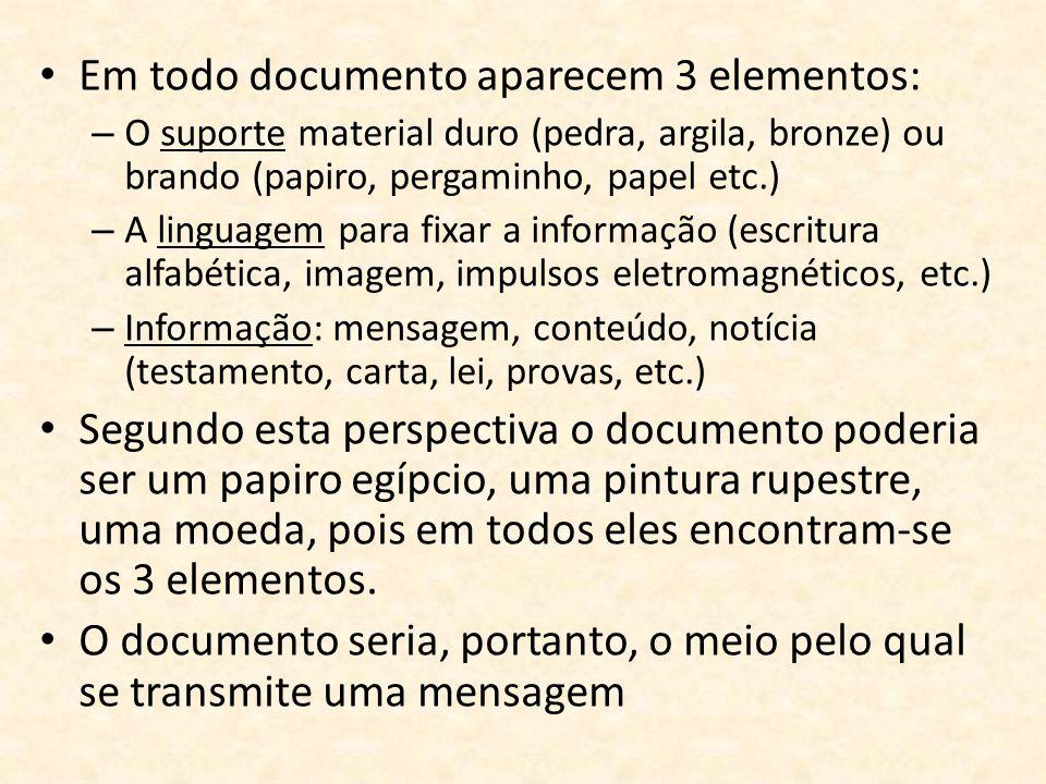 Em todo documento aparecem 3 elementos: