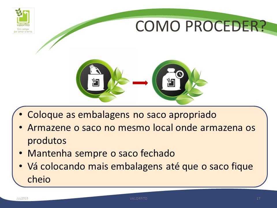COMO PROCEDER Coloque as embalagens no saco apropriado