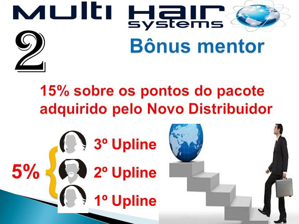 2 Bônus mentor 15% sobre os pontos do pacote adquirido pelo Novo Distribuidor { 3º Upline. 5%
