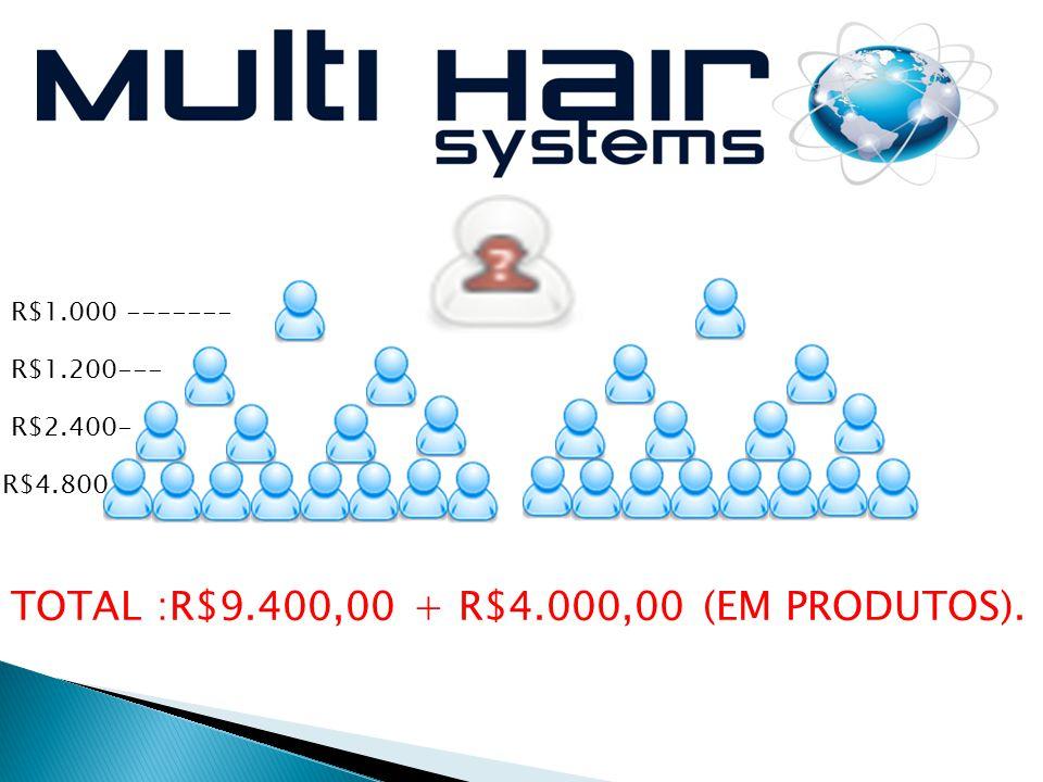 TOTAL :R$9.400,00 + R$4.000,00 (EM PRODUTOS).