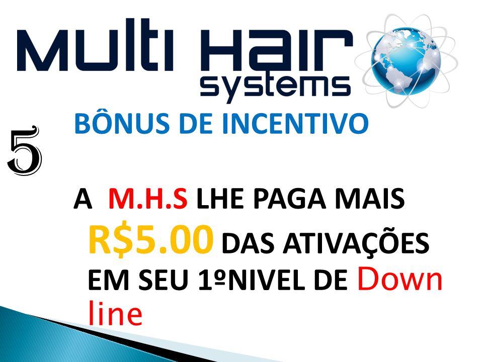 BÔNUS DE INCENTIVO A M. H. S LHE PAGA MAIS R$5