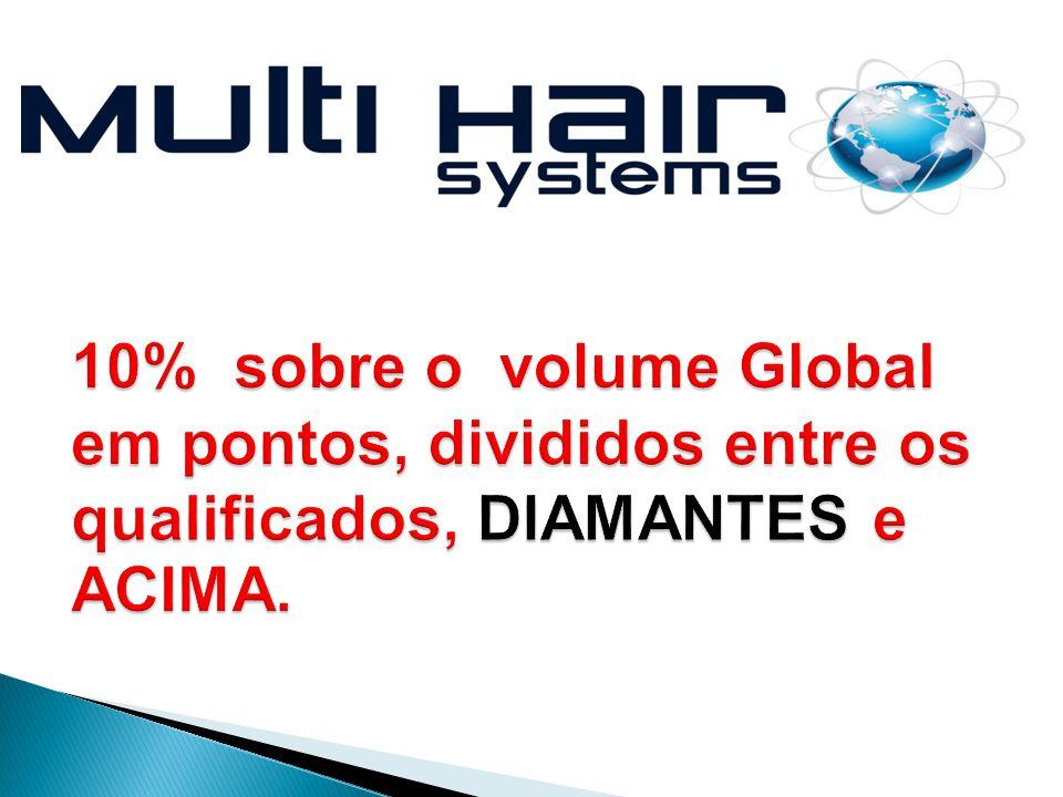 10% sobre o volume Global em pontos, divididos entre os qualificados, DIAMANTES e ACIMA.