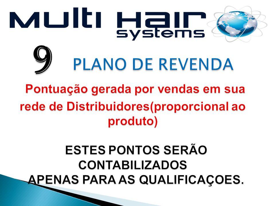 9 PLANO DE REVENDA Pontuação gerada por vendas em sua rede de Distribuidores(proporcional ao produto) ESTES PONTOS SERÃO CONTABILIZADOS APENAS PARA AS QUALIFICAÇOES.