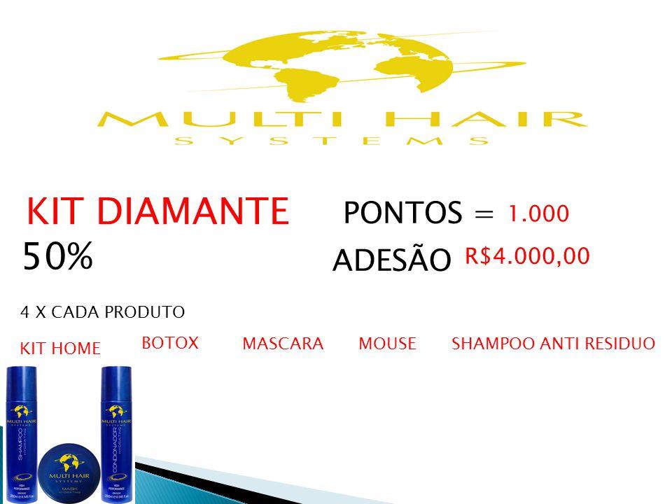 50% PONTOS = ADESÃO 1.000 R$4.000,00 KIT DIAMANTE 4 X CADA PRODUTO