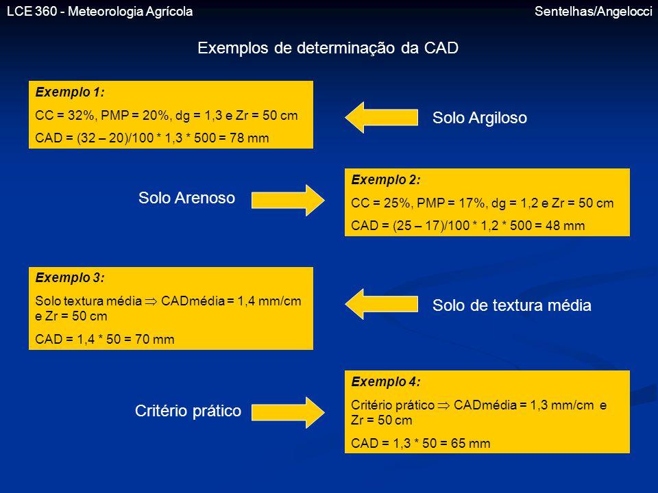 Exemplos de determinação da CAD