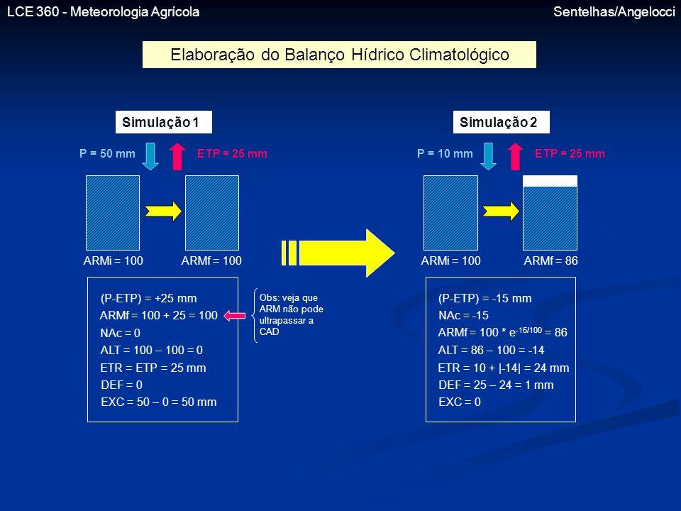Elaboração do Balanço Hídrico Climatológico