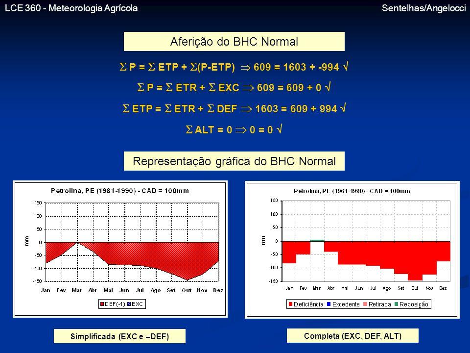  P =  ETP + (P-ETP)  609 = 1603 + -994  Simplificada (EXC e –DEF)
