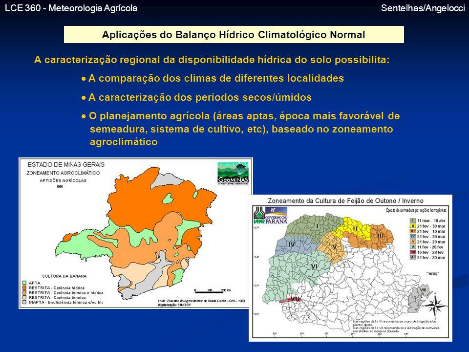 Aplicações do Balanço Hídrico Climatológico Normal