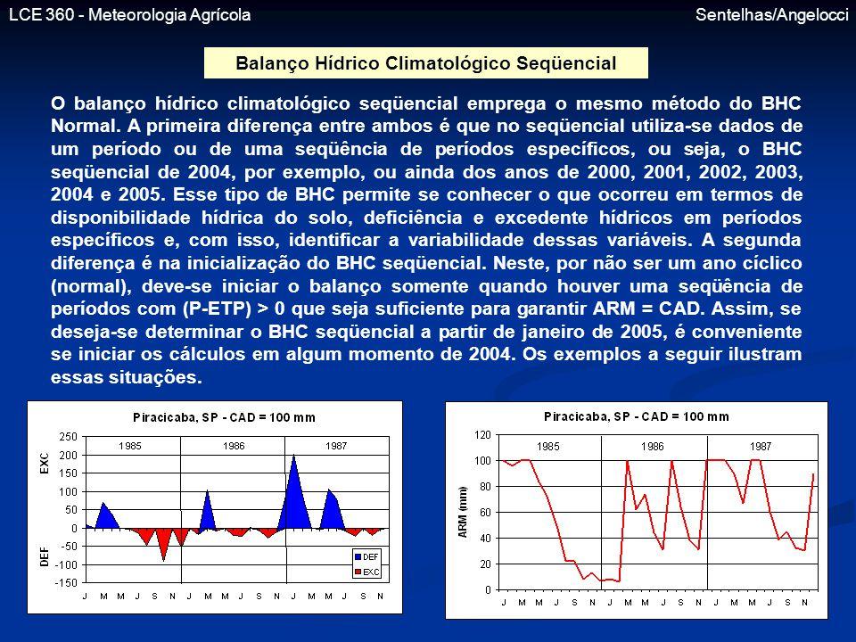 Balanço Hídrico Climatológico Seqüencial