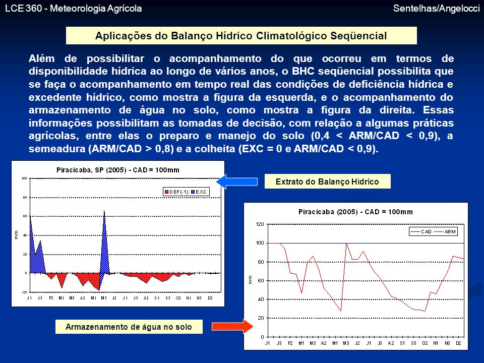 Aplicações do Balanço Hídrico Climatológico Seqüencial