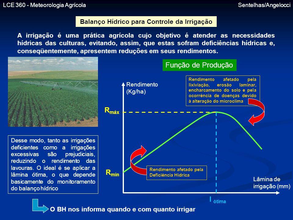 Balanço Hídrico para Controle da Irrigação