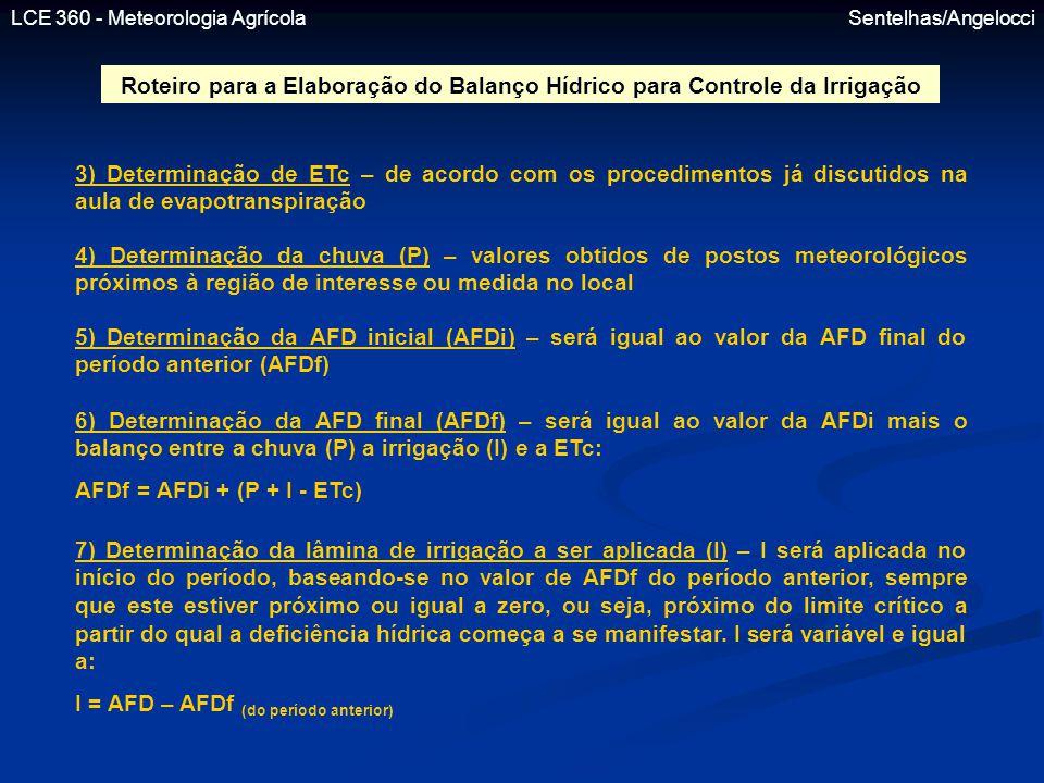 I = AFD – AFDf (do período anterior)