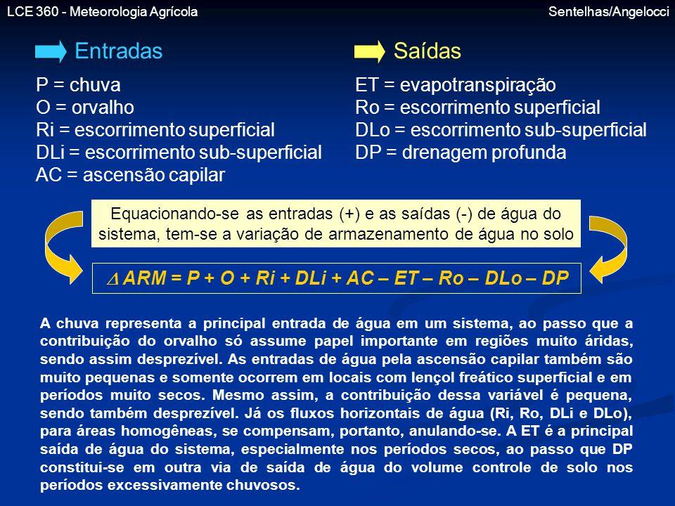  ARM = P + O + Ri + DLi + AC – ET – Ro – DLo – DP