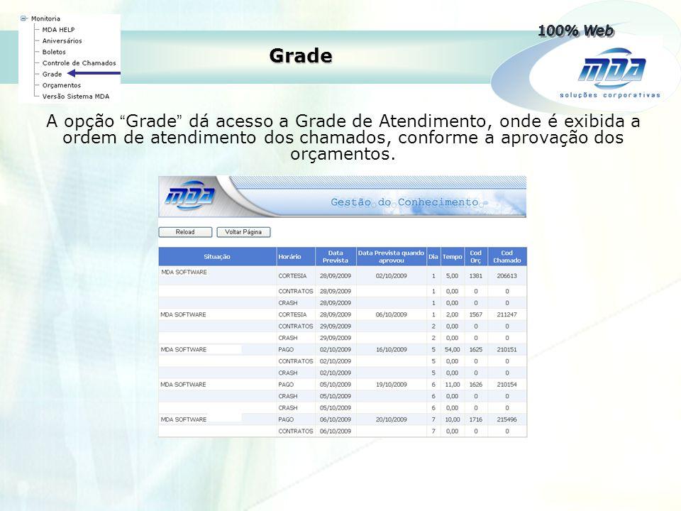 100% Web Grade.