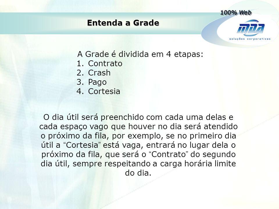 A Grade é dividida em 4 etapas: