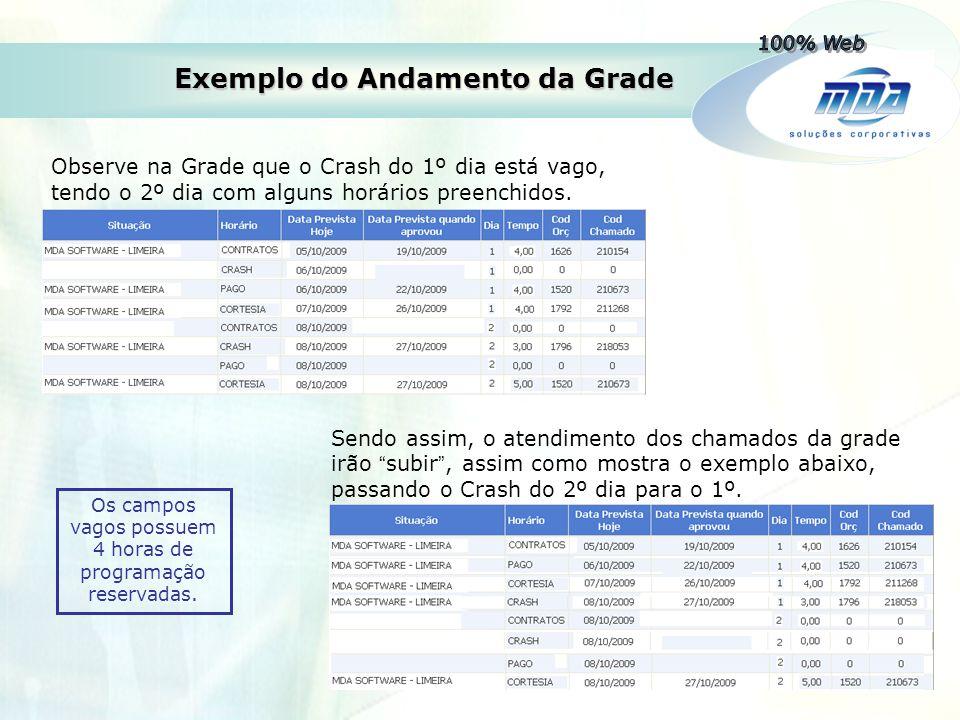 Exemplo do Andamento da Grade