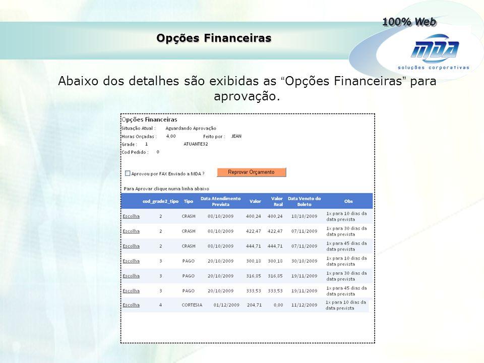 100% Web Opções Financeiras.