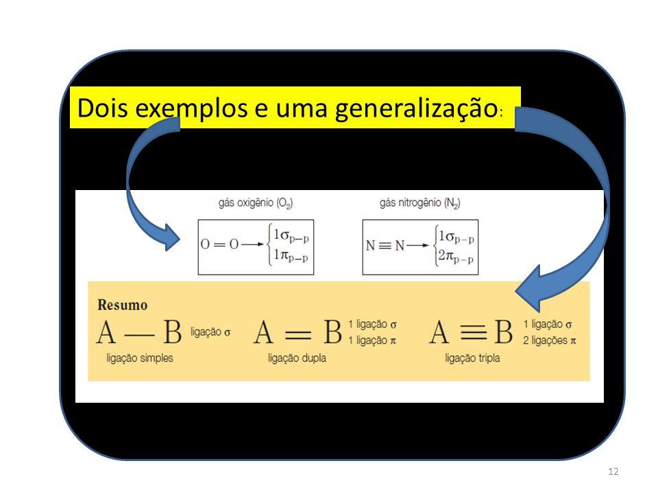 Dois exemplos e uma generalização: