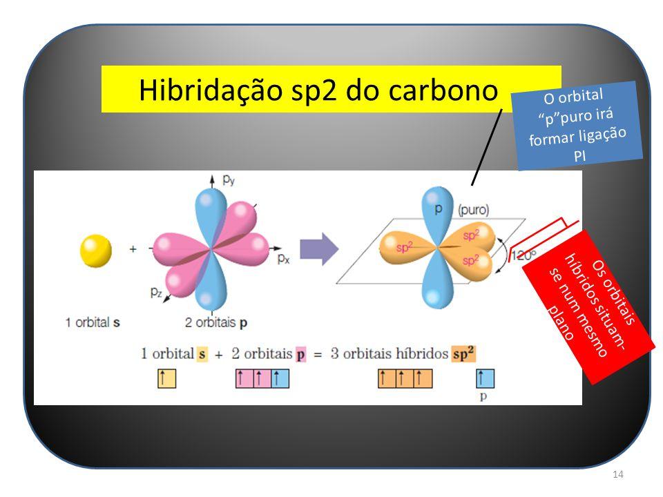 Hibridação sp2 do carbono