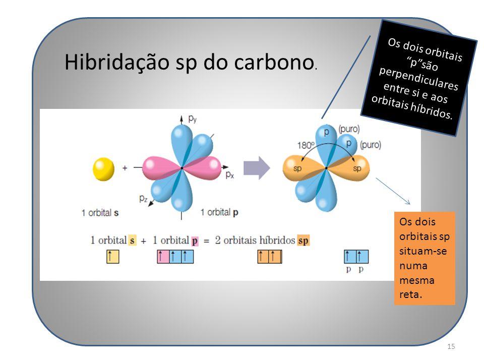 Hibridação sp do carbono.