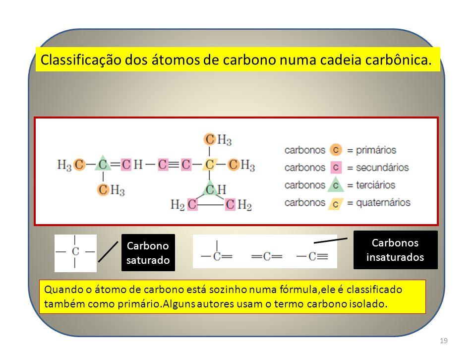 Classificação dos átomos de carbono numa cadeia carbônica.