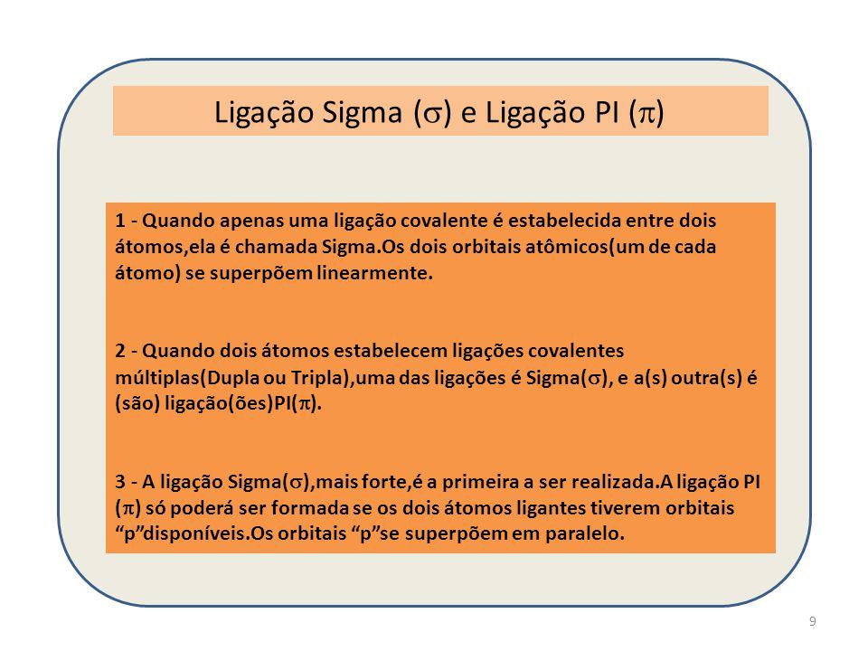 Ligação Sigma () e Ligação PI ()