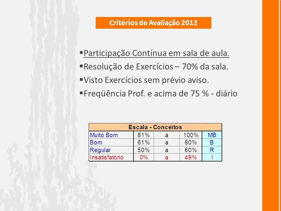 Critérios de Avaliação 2012