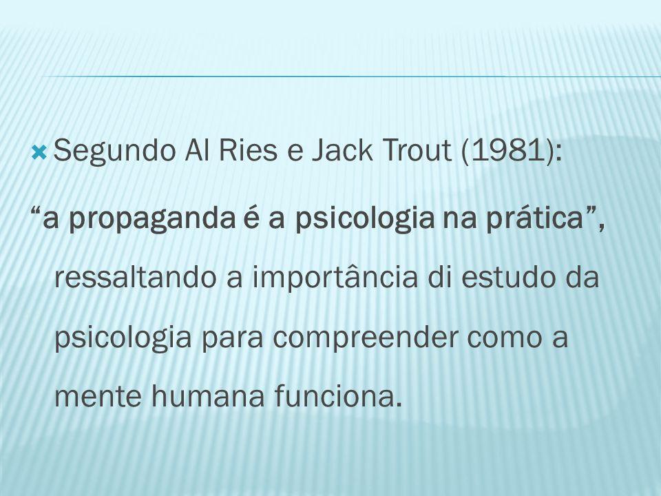 Segundo Al Ries e Jack Trout (1981):