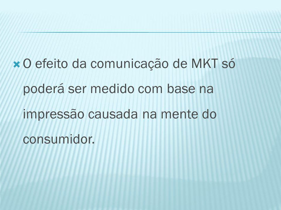 O efeito da comunicação de MKT só poderá ser medido com base na impressão causada na mente do consumidor.