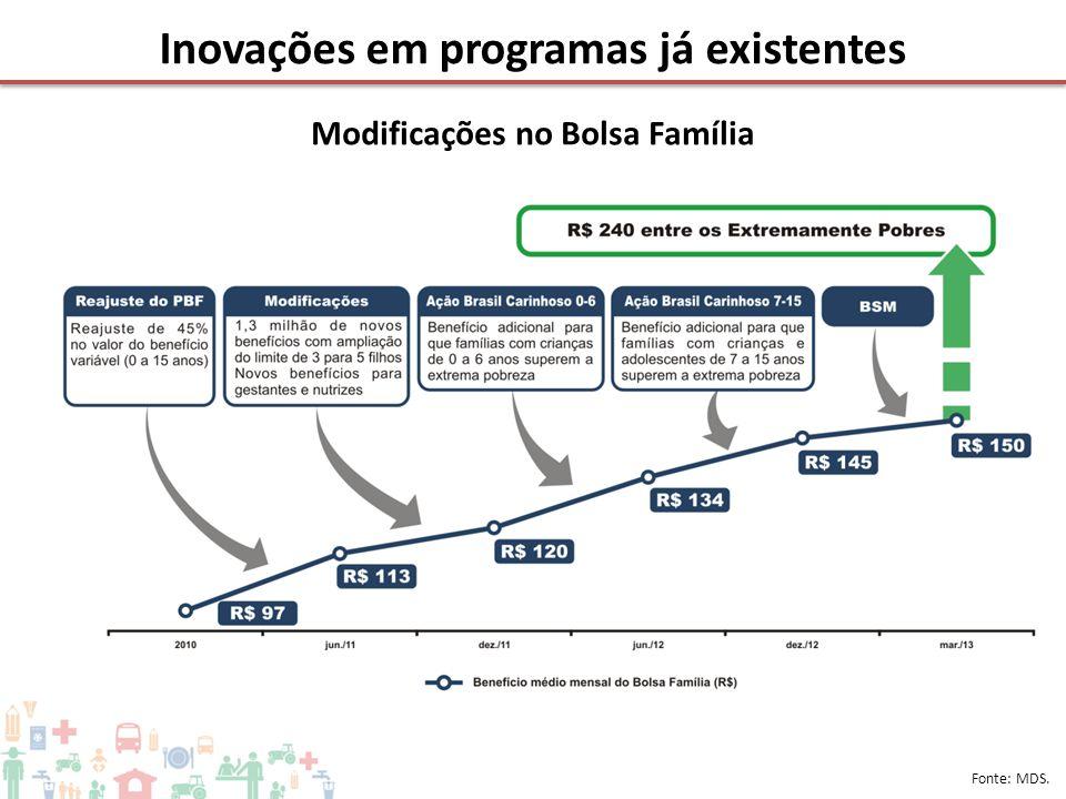Inovações em programas já existentes Modificações no Bolsa Família
