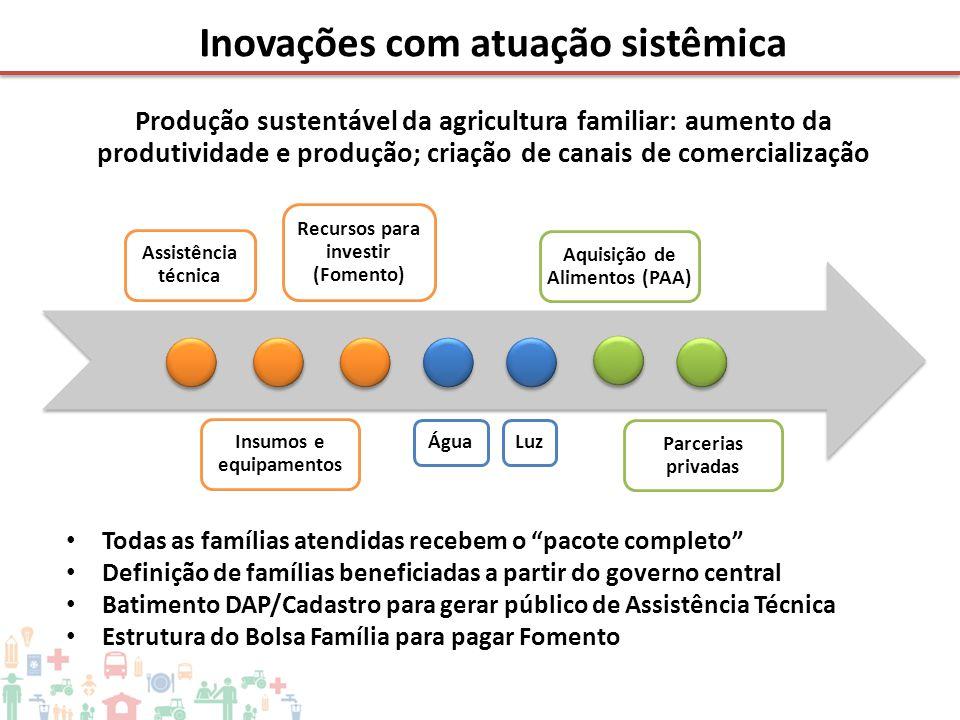 Inovações com atuação sistêmica