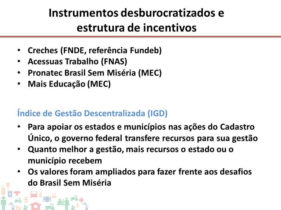 Instrumentos desburocratizados e estrutura de incentivos