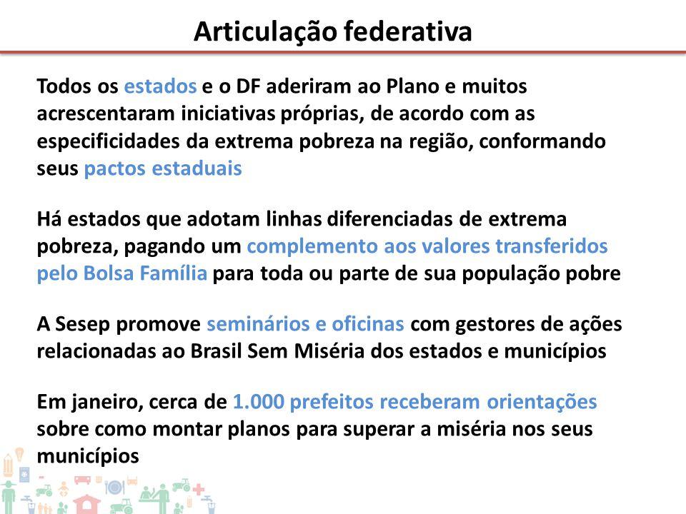 Articulação federativa
