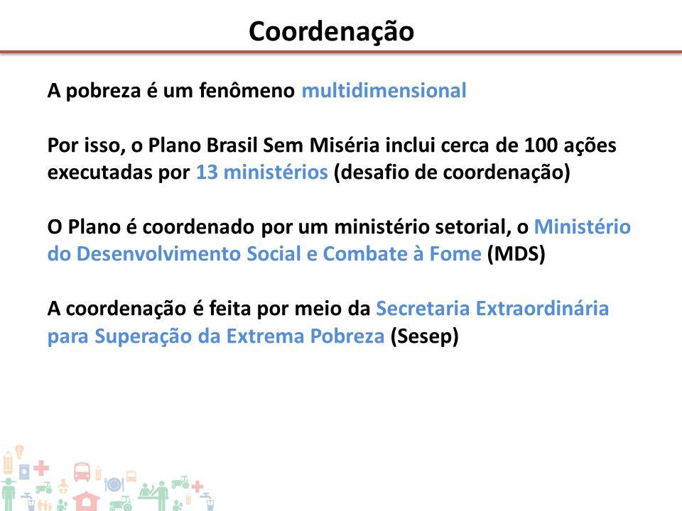 Coordenação A pobreza é um fenômeno multidimensional