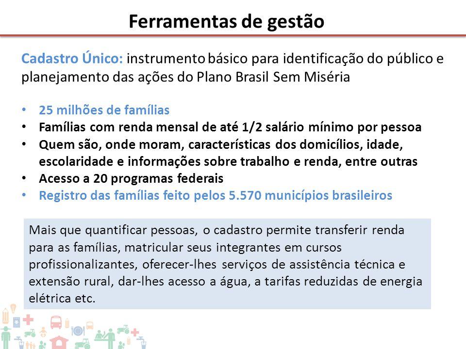 Ferramentas de gestão Cadastro Único: instrumento básico para identificação do público e planejamento das ações do Plano Brasil Sem Miséria.