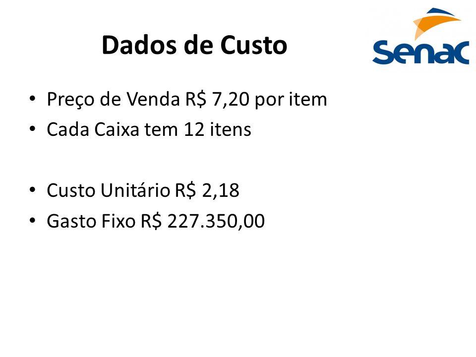 Dados de Custo Preço de Venda R$ 7,20 por item Cada Caixa tem 12 itens