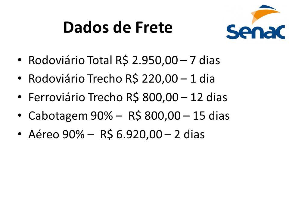 Dados de Frete Rodoviário Total R$ 2.950,00 – 7 dias