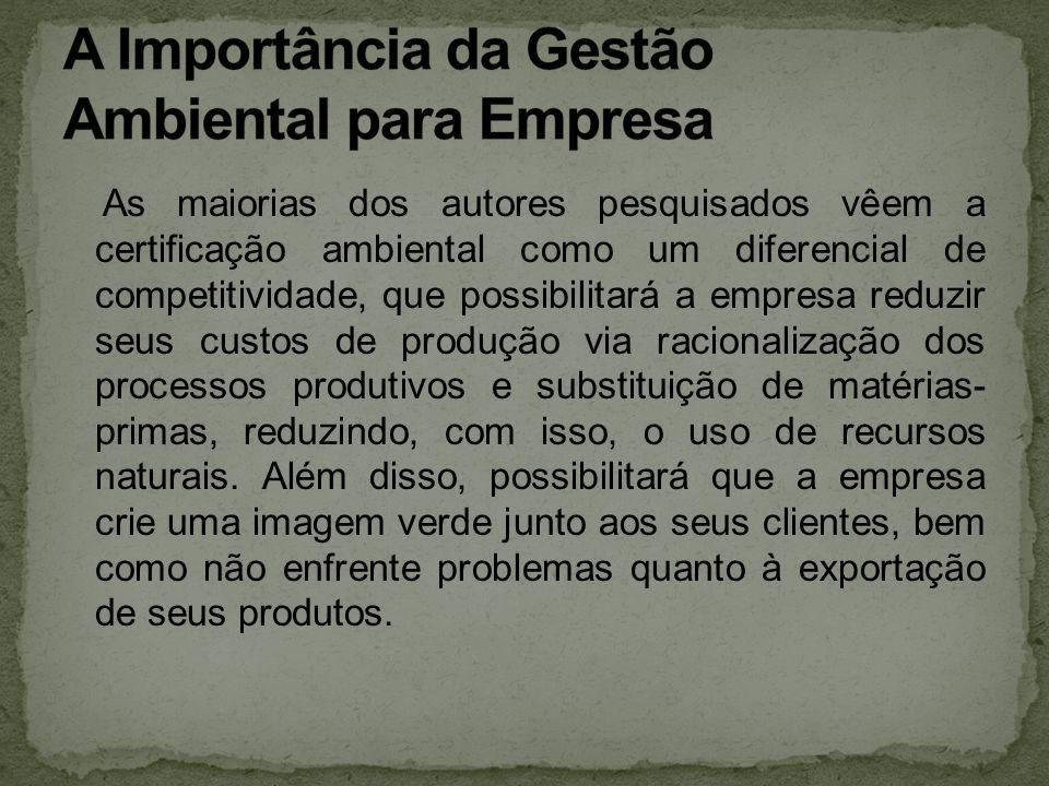 A Importância da Gestão Ambiental para Empresa