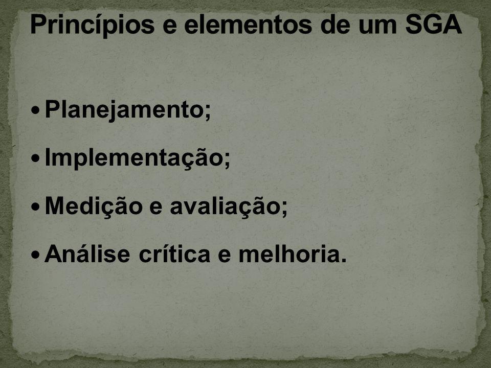 Princípios e elementos de um SGA