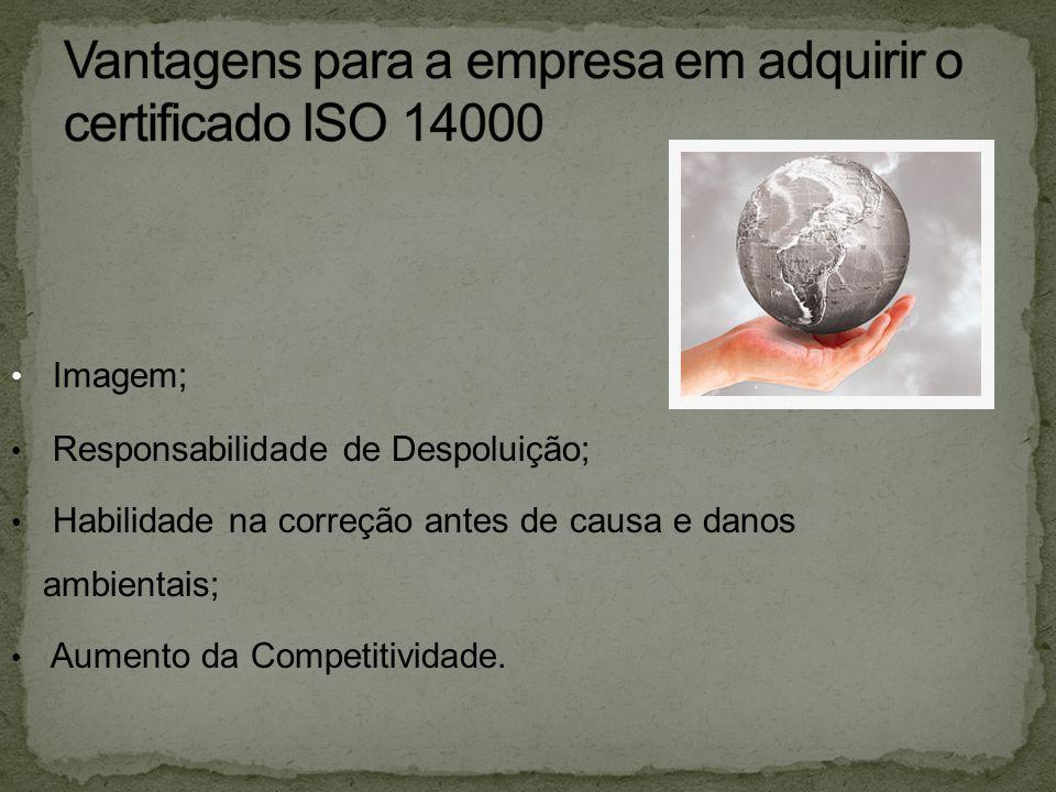 Vantagens para a empresa em adquirir o certificado ISO 14000